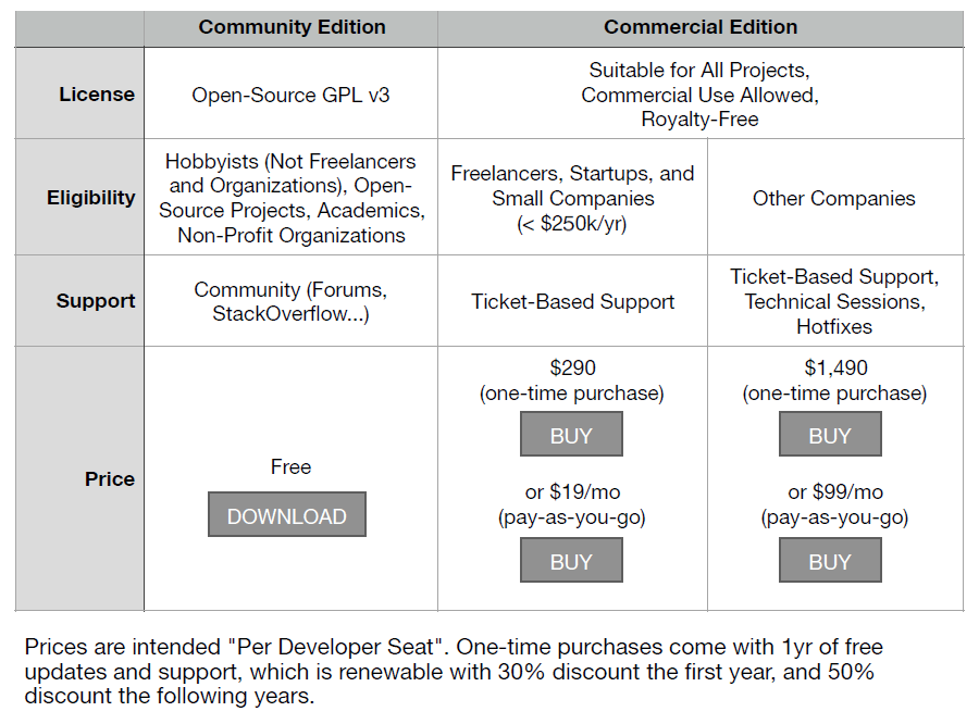 pricing-candidate-new-apps.png